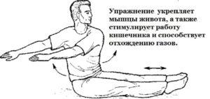 Упражнения в лечении кишечника. Устранение метеоризма
